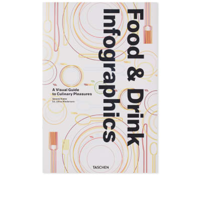 Food & Drink Infographics: A Visual Guide to Culinary Pleasures