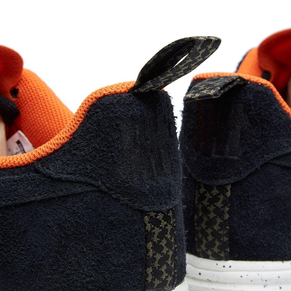 f95a668795f Nike x UNDFTD Lunar Force 1 SP. Black. ¥20